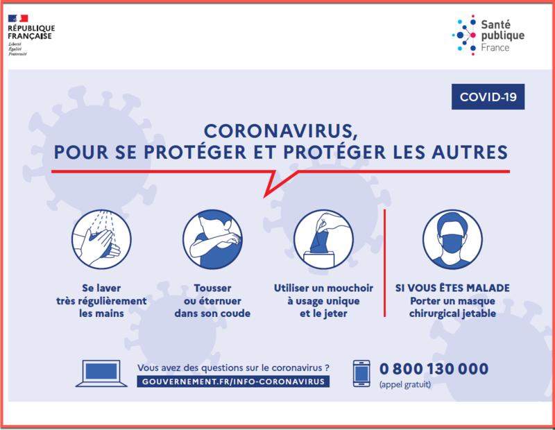Coronavirus - bonnes pratiques
